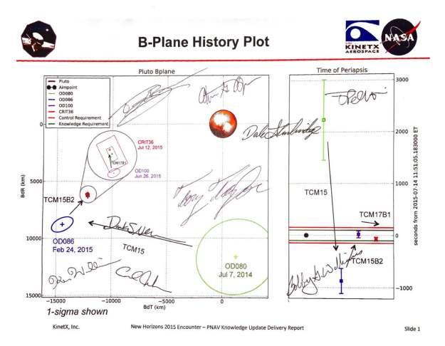 150716_SignedBplane